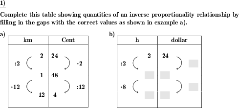 Apply the rule of three for an inverse proportionality relationship and fill in missing values in a table. (Beispiel für die Lösung)